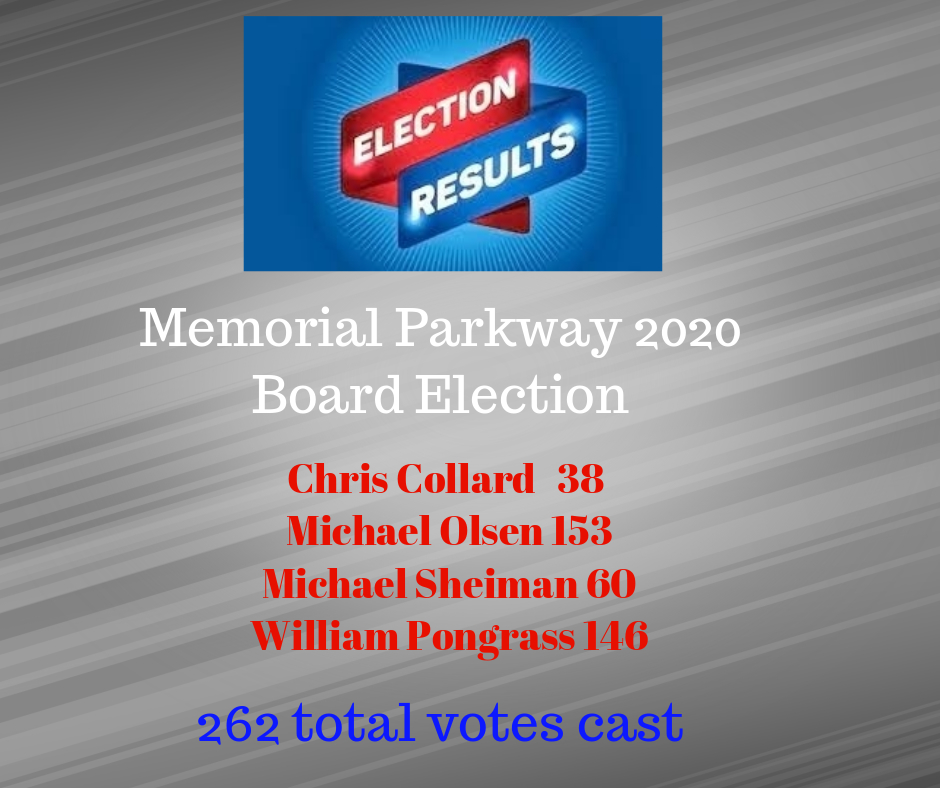 MP Board Election Results