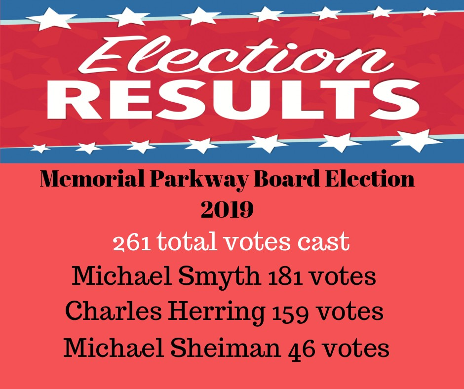 2019 Board Election