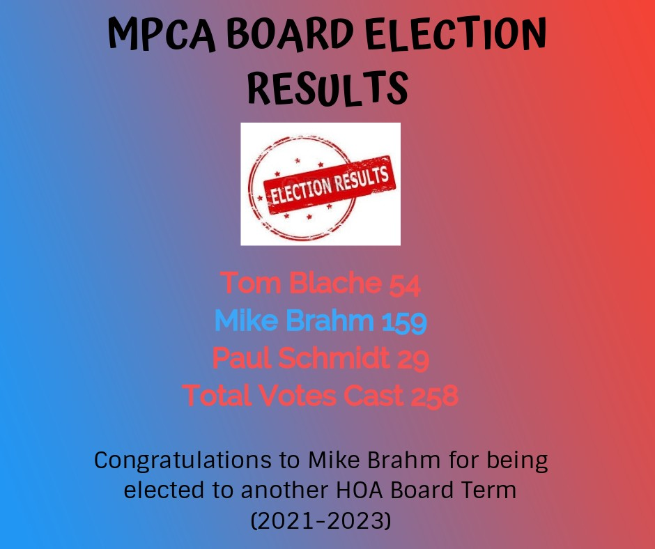 HOA Board Election Results